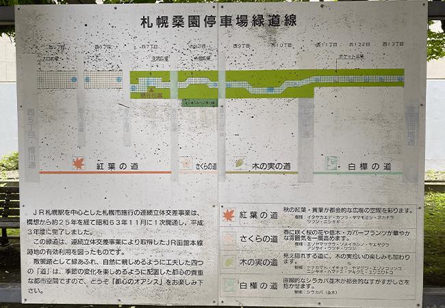 札幌桑園停車場緑道線看板